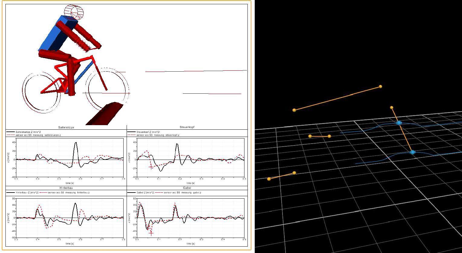Entwicklung Eines Intelligenten Feder Dmpfer Systems Fr Ein Mountain Bike Diagram Mountainbike System